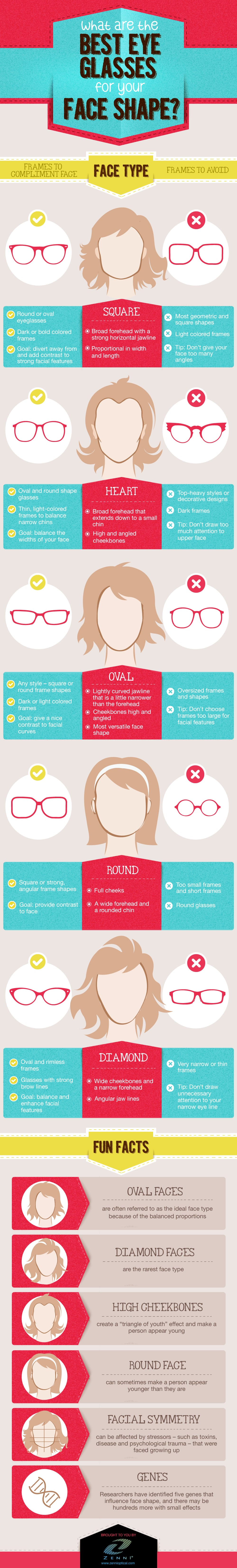 Best Glasses Frame For Face Shape : Best Eyeglasses for Your Face Shape Infographic Zenni ...
