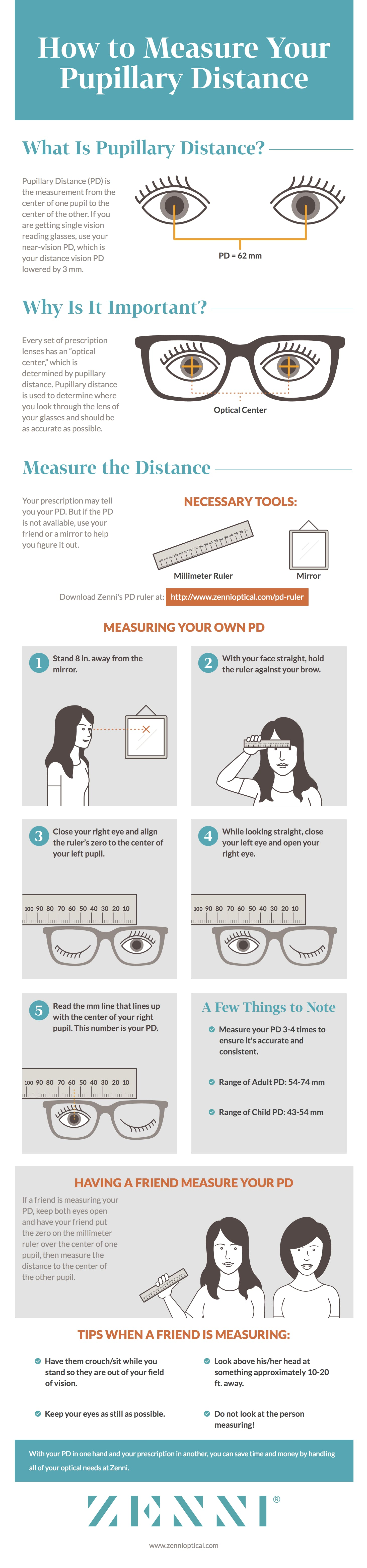 How to Measure Your Pupillary Distance (PD) Infographic | Zenni Optical