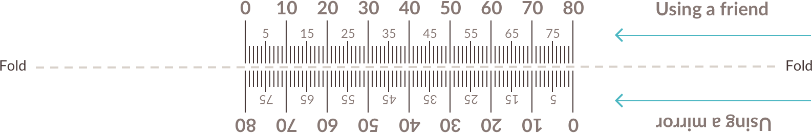 It is a photo of Smart Millimeter Printable Ruler
