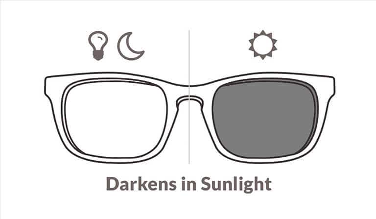 dc8ddf24d5 Photochromic and Transitions® lenses are clear indoors and darken to
